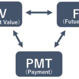 割引キャッシュフロー攻略⑧お金の6つの機能